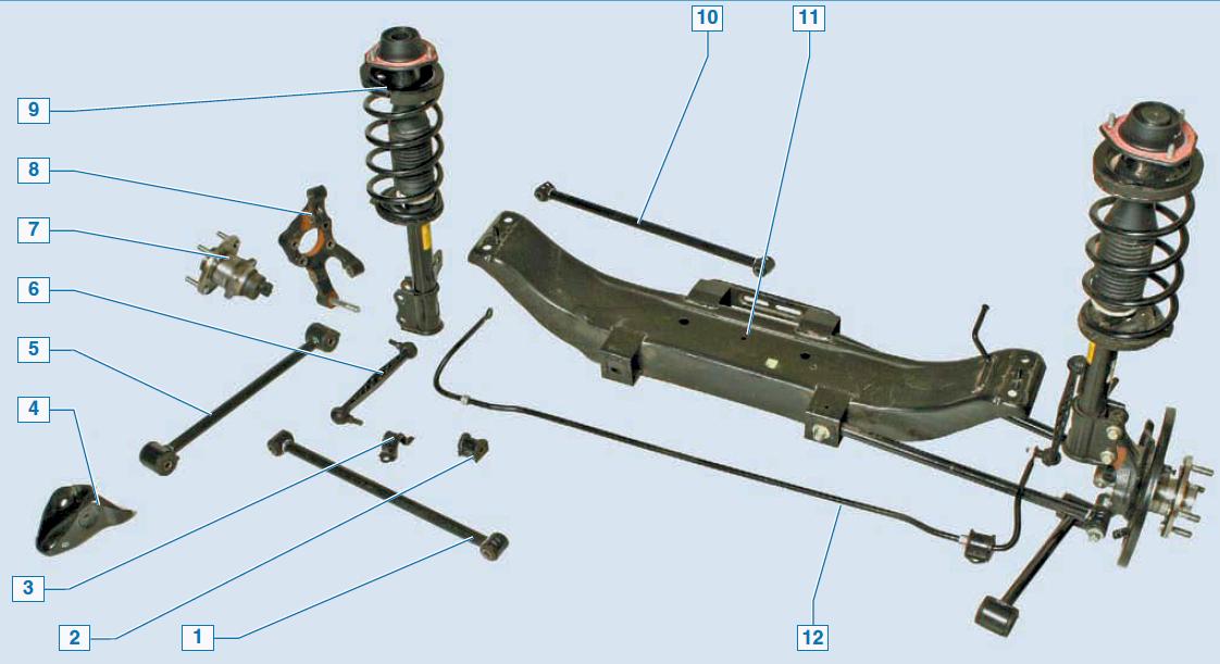 Схема передней подвески шевроле лачетти универсал 98